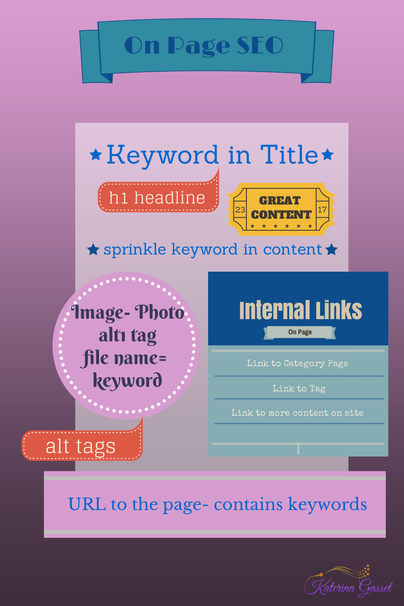 on page seo for real estate agents infograph